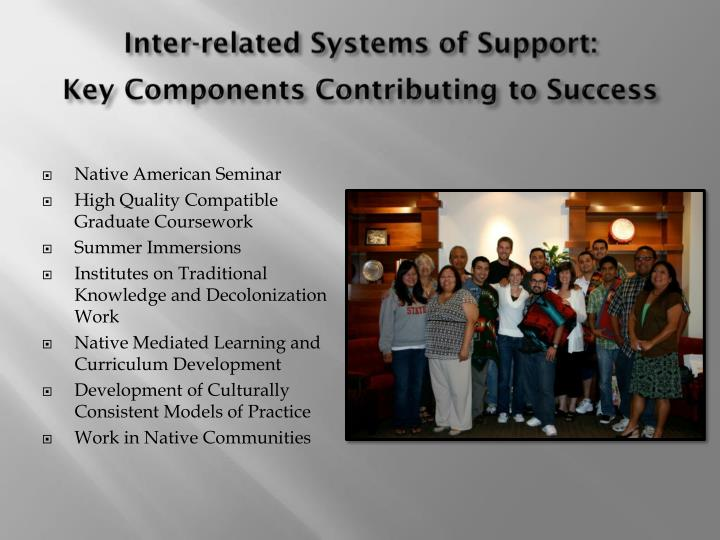 Inter-related Systems of Support: