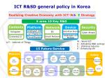 ict r sd general policy in korea1