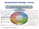 standardization strategy in korea