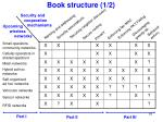 book structure 1 2