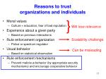 reasons to trust organizations and individuals