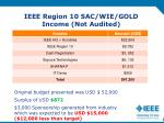 ieee region 10 sac wie gold income not audited
