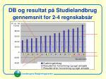 db og resultat p studielandbrug gennemsnit for 2 4 regnskabs r