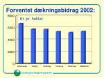 forventet d kningsbidrag 2002
