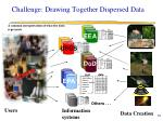 challenge drawing together dispersed data