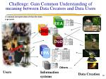 challenge gain common understanding of meaning between data creators and data users