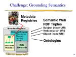challenge grounding semantics