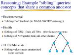 reasoning example sibling queries concepts that share a common ancestor