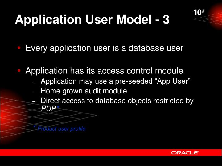 Application User Model - 3
