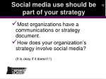 social media use should be part of your strategy