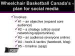 wheelchair basketball canada s plan for social media