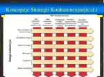koncepcje strategii konkurencyjnej c d1