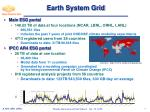 earth system grid
