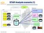 star analysis scenario 1