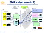 star analysis scenario 2