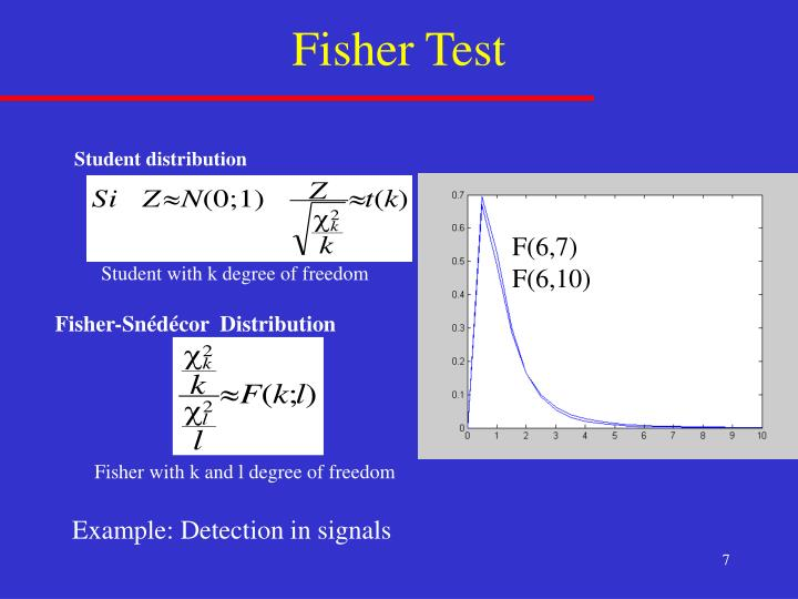 Fisher Test