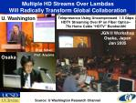 multiple hd streams over lambdas will radically transform global collaboration