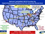 national lambdarail nlr provides the cyberinfrastructure backbone for u s university researchers