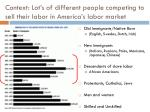 context lot s of different people competing to sell their labor in america s labor market
