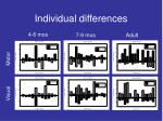 individual differences1