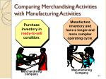 comparing merchandising activities with manufacturing activities