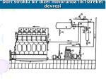 d rt stroklu bir dizel motorunda ilk hareket devresi