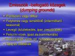 emisszi k befogad k zegek dumping grounds