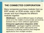 the connected corporation1