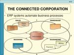 the connected corporation5