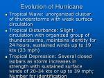 evolution of hurricane