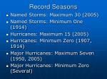 record seasons