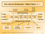 die interne scorecard metro bank 9 1