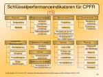 schl sselperformanceindikatoren f r cpfr 15