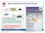 optical sampling by electro optic modulation