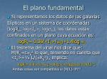 el plano fundamental1