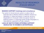results of research focus group5