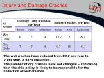 injury and damage crashes