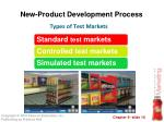 new product development process11