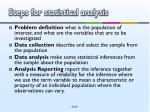 steps for statistical analysis