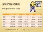 industrialization6