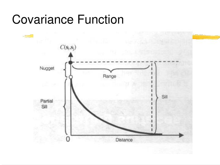 Covariance Function
