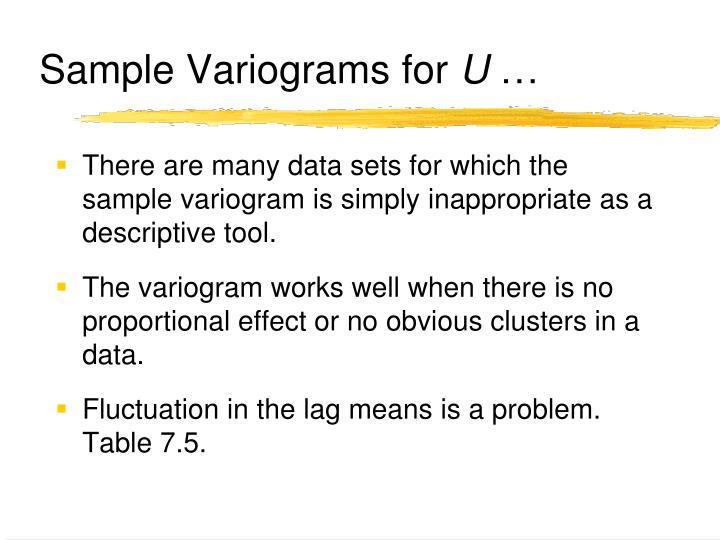 Sample Variograms for