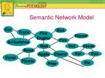 semantic network model1