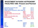 investment in radio astronomy facilities 1990 present and planned