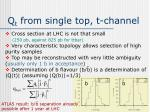 q t from single top t channel