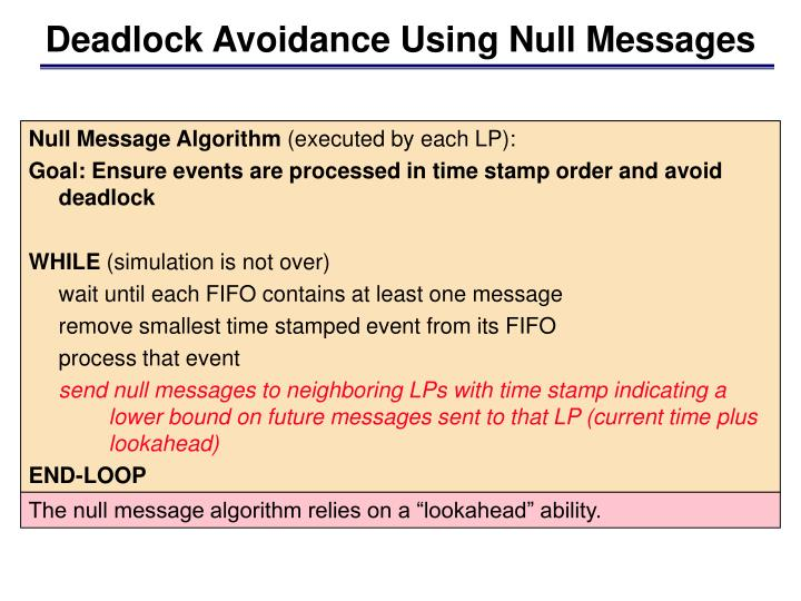 Deadlock Avoidance Using Null Messages