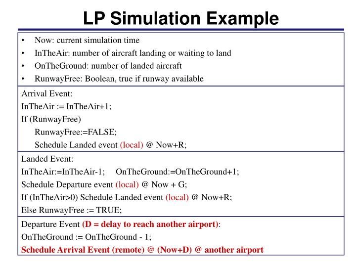 LP Simulation Example