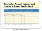 example annual income and having a travel credit card1