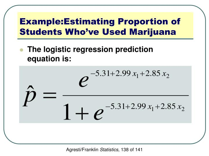 Example:Estimating Proportion of Students Who've Used Marijuana