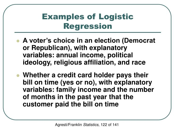 Examples of Logistic Regression
